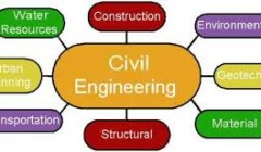 Civil Engineering- Subjects
