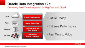 Oracle Data Integrator 12c ready for real-time analysis