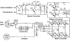A Hybrid AC/DC Micro Grid And Its Coordination Control