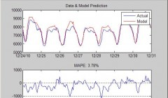 Electricity Load Forecasting -An Market Case Study - MATLAB