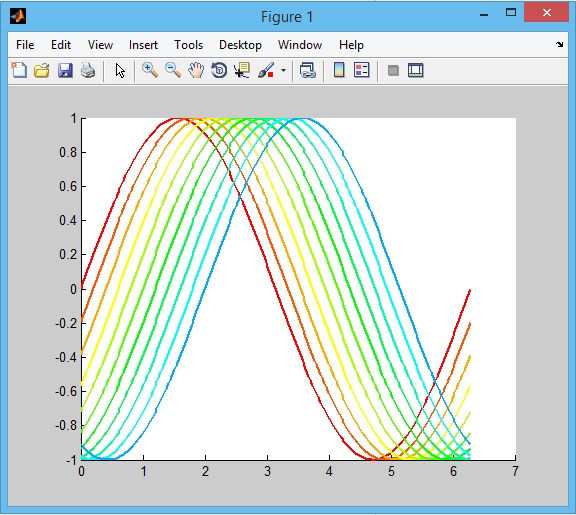write help matlab Matlab helps you take your ideas beyond the desktop you can run your  analyses on larger data sets, and scale up to clusters and clouds matlab code  can.
