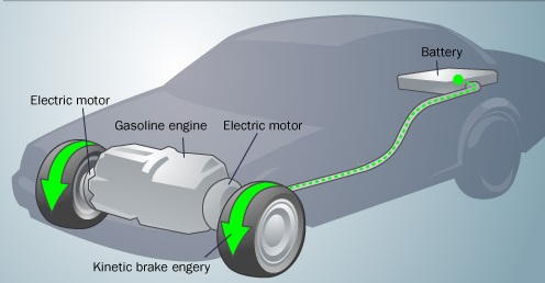Regenerative Braking System For Vehicles