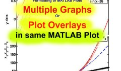 Multiple Graphs Or Plot Overlays in same MATLAB Plot