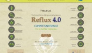 Reflux –2016-Chemical Engineering Symposium