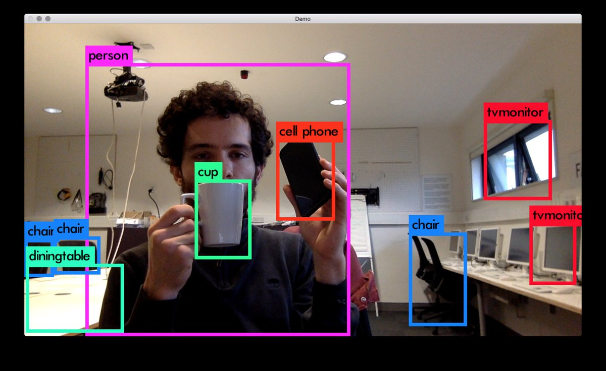 Real Time Object Detection Opencv Python